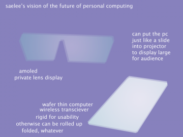The Future of Personal Computers (smart phones)