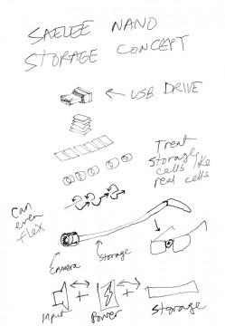Saelee's Storage Cells concept